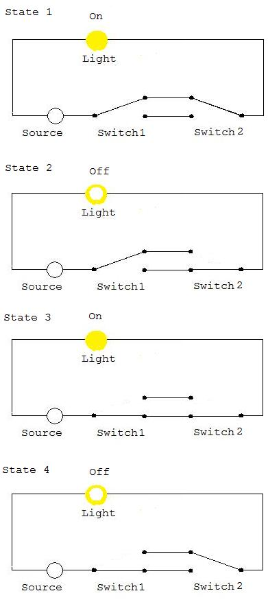 Solution: Multiple light switches which control one light   Quasi ...